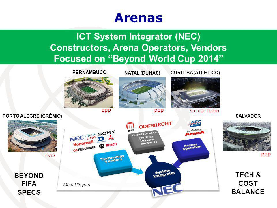 "Arenas ICT System Integrator (NEC) Constructors, Arena Operators, Vendors Focused on ""Beyond World Cup 2014"" PERNAMBUCO PORTO ALEGRE (GRÊMIO) SALVADOR"