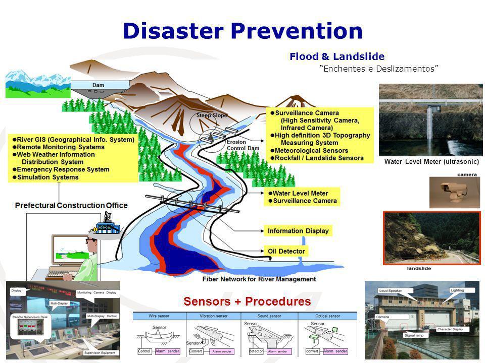 """Disaster Prevention Water Level Meter (ultrasonic) Sensors + Procedures """"Enchentes e Deslizamentos"""" Flood & Landslide"""
