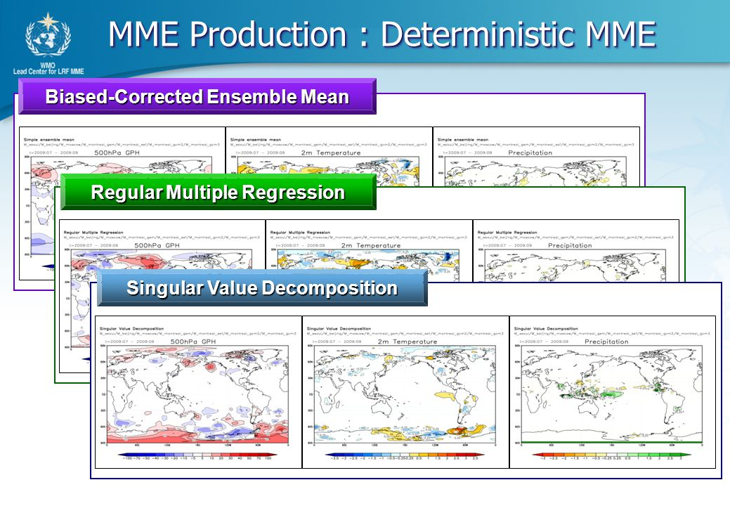 Biased-Corrected Ensemble Mean Regular Multiple Regression Singular Value Decomposition MME Production : Deterministic MME MME Production : Deterministic MME