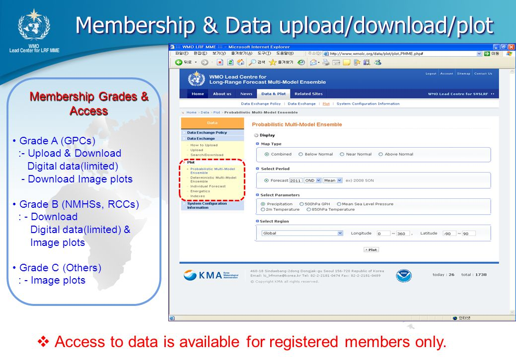Membership & Data upload/download/plot Membership & Data upload/download/plot Grade A (GPCs) :- Upload & Download Digital data(limited) - Download Image plots Grade B (NMHSs, RCCs) : - Download Digital data(limited) & Image plots Grade C (Others) : - Image plots Membership Grades & Access  Access to data is available for registered members only.