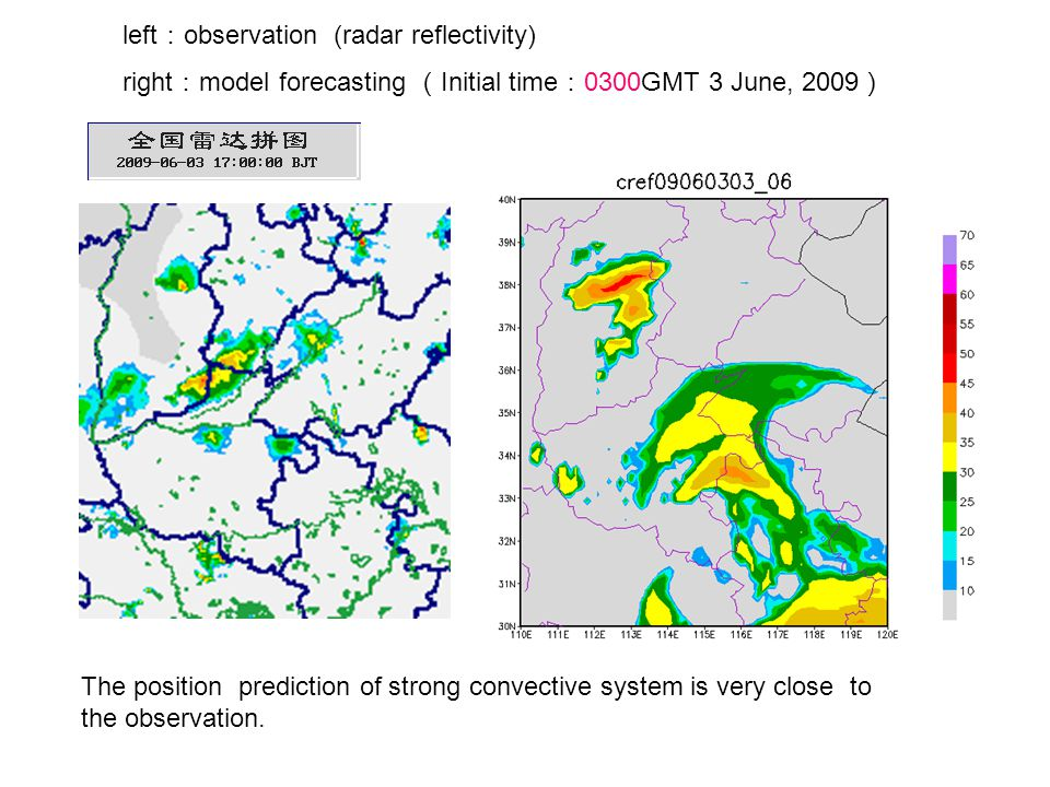 left : observation (radar reflectivity) right : model forecasting ( Initial time : 0300GMT 3 June, 2009 ) The position prediction of strong convective system is very close to the observation.