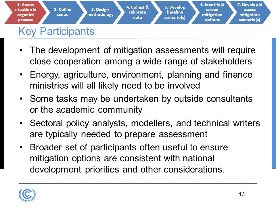 3.13 13 Key Participants The development of mitigation assessments will require close cooperation among a wide range of stakeholders Energy, agricultu