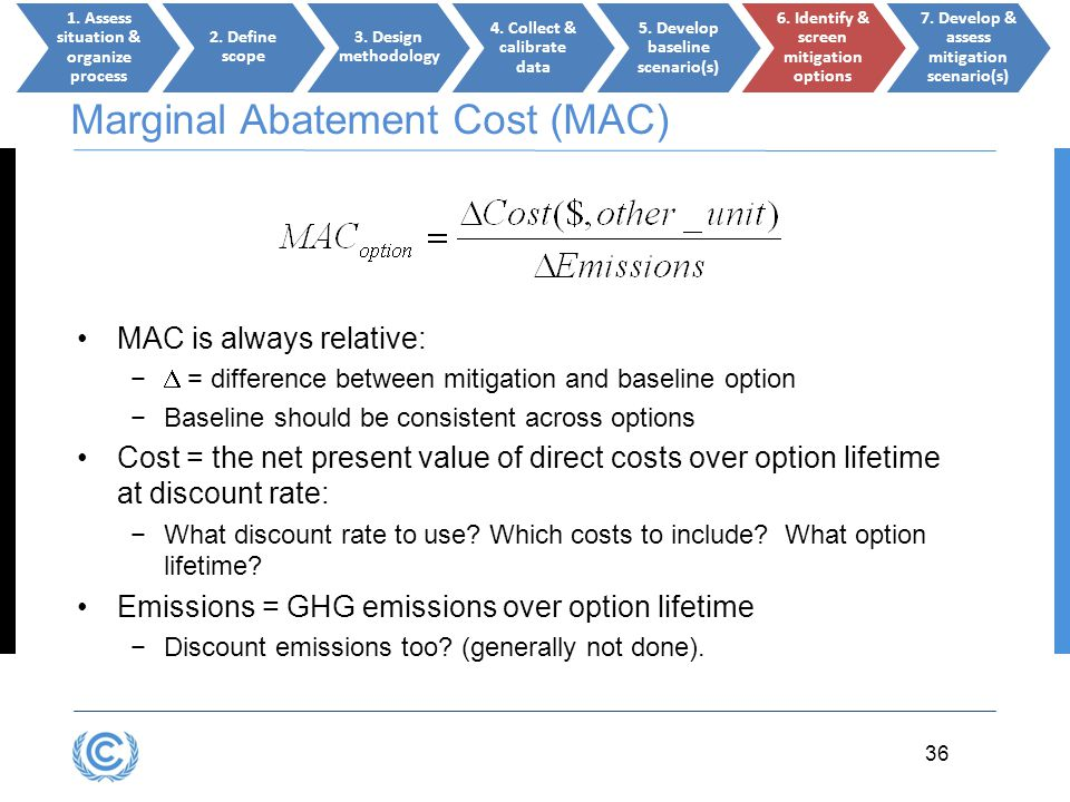 3.36 36 Marginal Abatement Cost (MAC) MAC is always relative: −  = difference between mitigation and baseline option −Baseline should be consistent a
