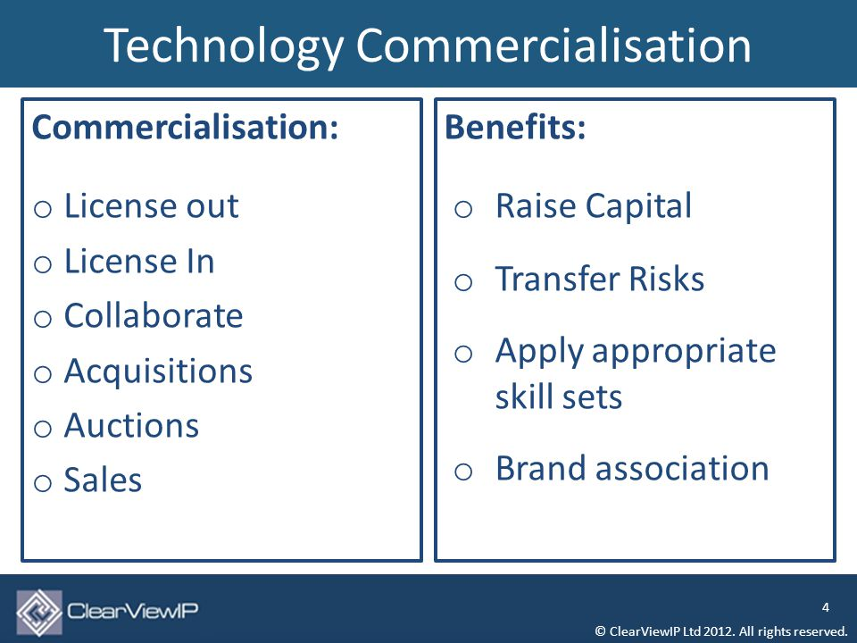  Base technology – 1 or 2 patents  Market opportunity – Not always quite as expected  Business develops – Are products or services still in scope of patents.