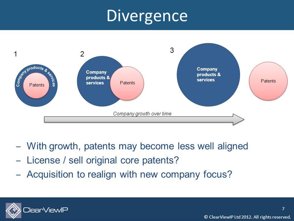  Innovation – Do new developments match current business.