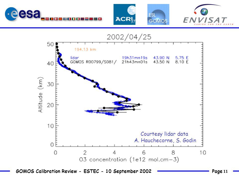 Page 11 GOMOS Calibration Review - ESTEC - 10 September 2002 Courtesy lidar data A.