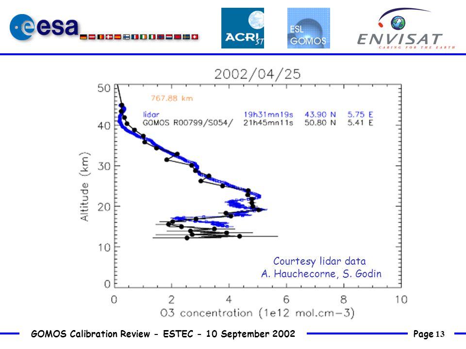 Page 13 GOMOS Calibration Review - ESTEC - 10 September 2002 Courtesy lidar data A.