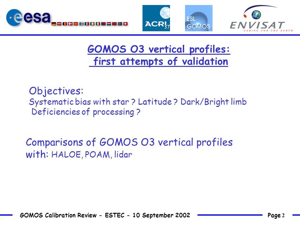 Page 3 GOMOS Calibration Review - ESTEC - 10 September 2002 Courtesy HALOE data C.