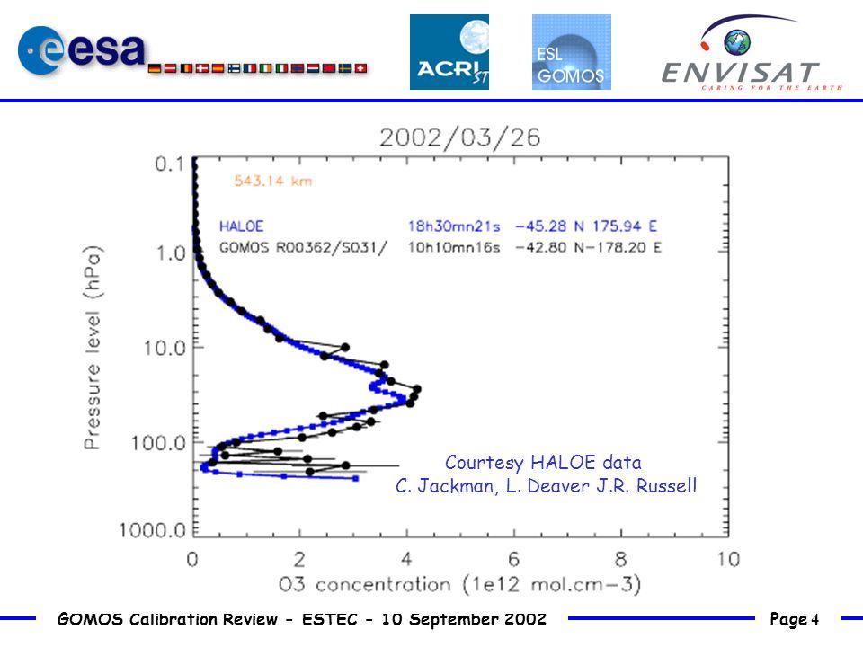 Page 4 GOMOS Calibration Review - ESTEC - 10 September 2002 Courtesy HALOE data C.