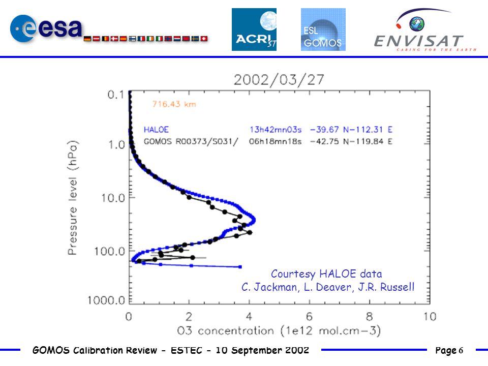 Page 6 GOMOS Calibration Review - ESTEC - 10 September 2002 Courtesy HALOE data C.