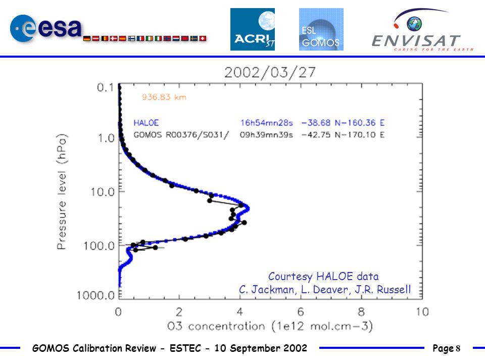 Page 8 GOMOS Calibration Review - ESTEC - 10 September 2002 Courtesy HALOE data C.
