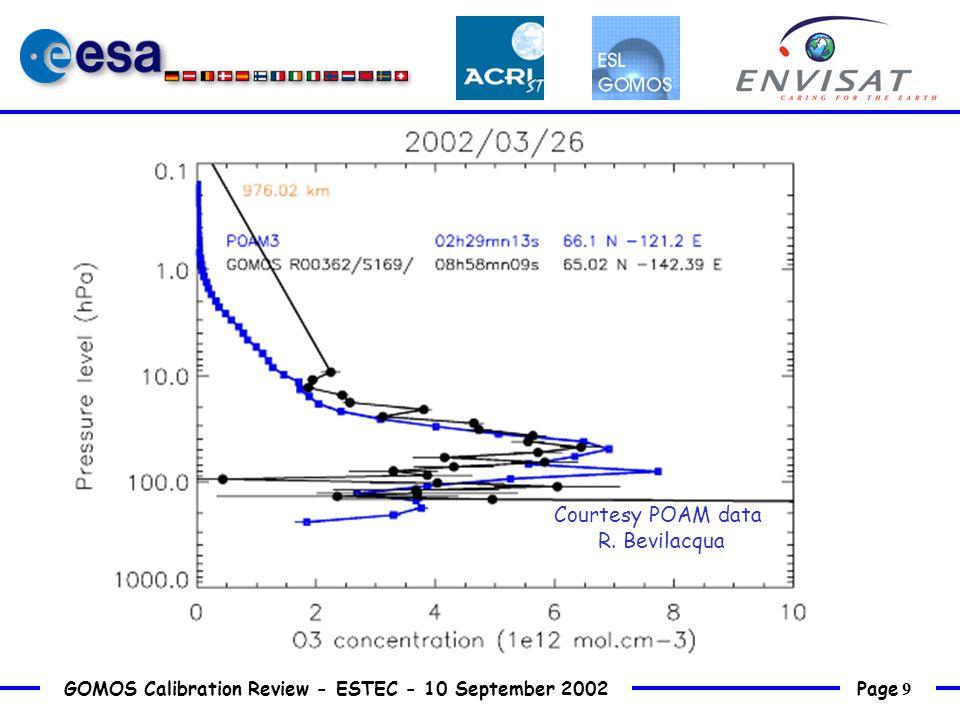 Page 10 GOMOS Calibration Review - ESTEC - 10 September 2002 Courtesy POAM data R. Bevilacqua