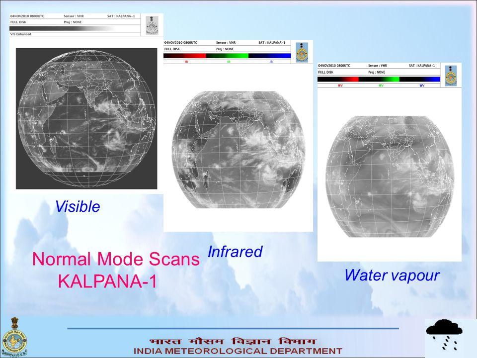 Normal Mode Scans KALPANA-1 Visible Infrared Water vapour