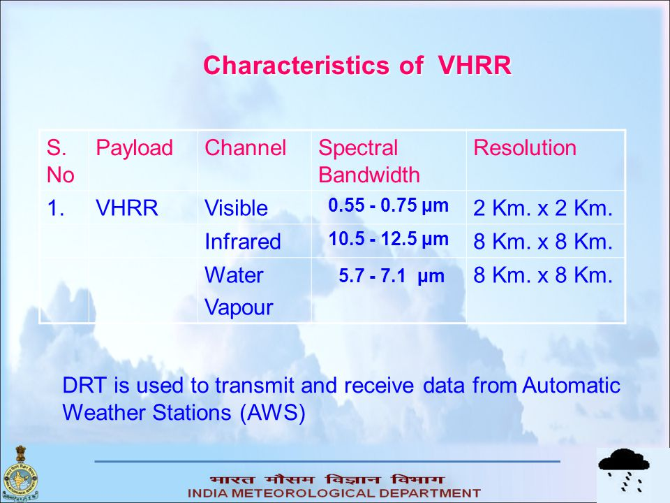 S.No PayloadChannelSpectral Bandwidth Resolution 1.VHRRVisible 0.55 - 0.75 µm 2 Km.