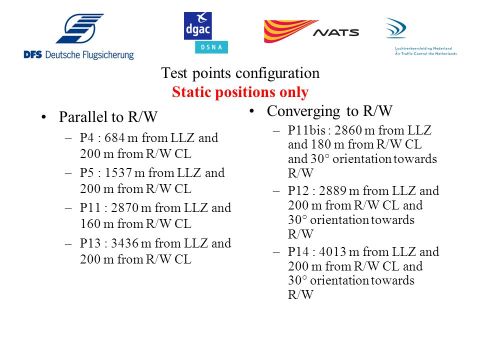 Test points configuration Static positions only Parallel to R/W –P4 : 684 m from LLZ and 200 m from R/W CL –P5 : 1537 m from LLZ and 200 m from R/W CL