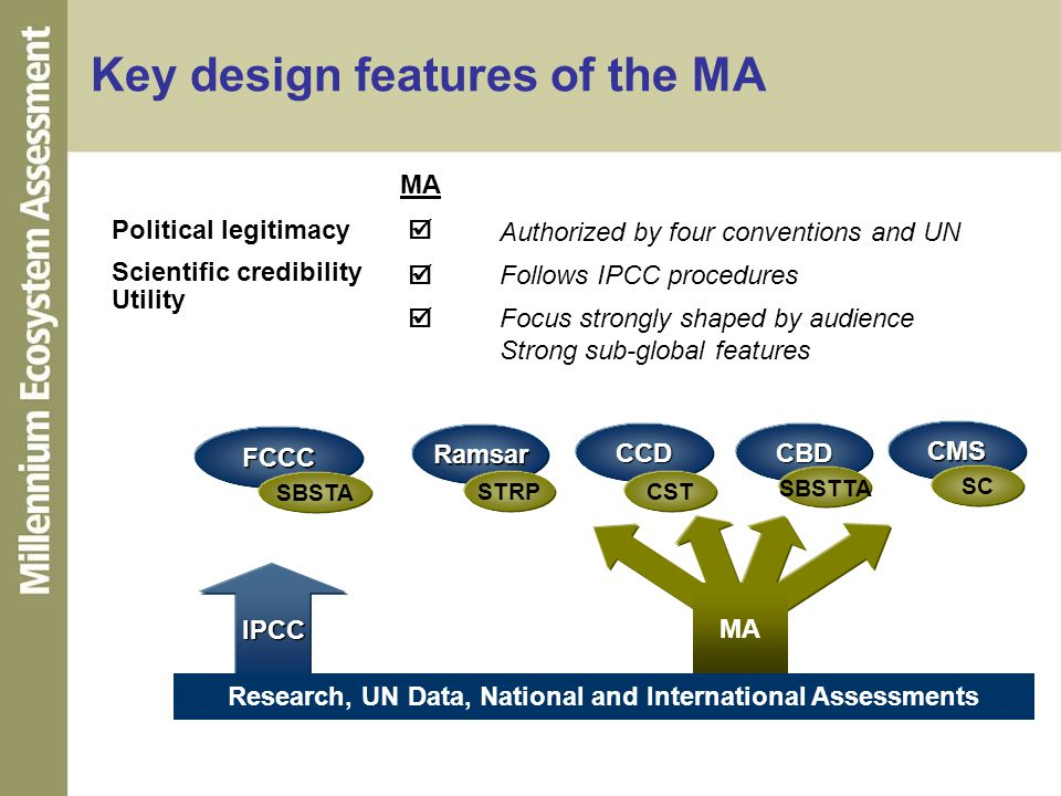 Key design features of the MA Political legitimacy MA    CBDCCD Ramsar STRPCST SBSTTA MA Authorized by four conventions and UN Follows IPCC procedu