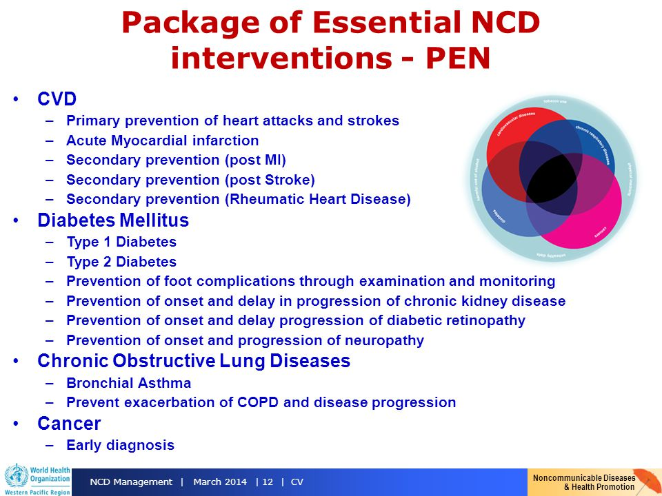 Noncommunicable Diseases & Health Promotion NCD Management | March 2014 | 12 | CV Package of Essential NCD interventions - PEN CVD –Primary prevention