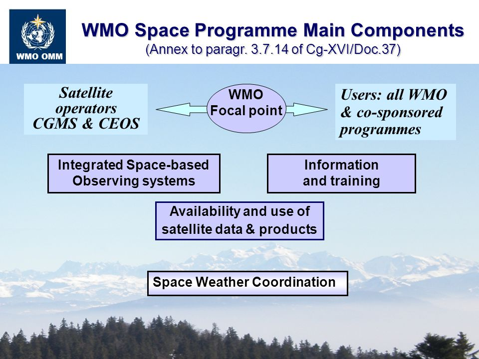 WMO OMM CM-11, Geneva, 19 May 20113 Challenges for space-based GOS Short term: –User preparedness for new geostationary programmes in 2015-2018 –PM orbit: new programmes (FY-3, NPP/JPSS) to be fully operational Long-term: –Implement planned missions identified in new CGMS baseline Altimetry, scatterometry, radio-occultation, Total Solar Irradiance, MW imagery Availability of early morning data (from DWSS) for WMO Members –Develop plans for remaining gaps wrt the Vision of the GOS in 2025 Complete GEO and LEO hyperspectral sounding, operational precipitation radars, atmospheric composition (limb sounders)