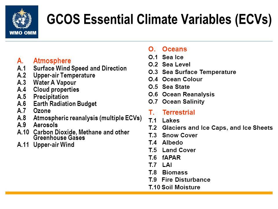 WMO OMM SCOPE-CM Participants Satellite Operators: – EUMETSAT – NOAA – JMA – CMA Stakeholders – GCOS – CGMS/GSICS – CEOS – GEO – WCRP