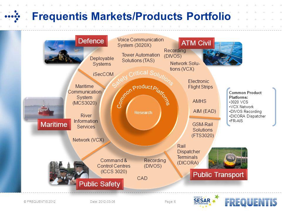 © FREQUENTIS 2012 Date: 2012-03-05Page: 5 Frequentis Markets/Products Portfolio Maritime Defence ATM Civil Public Safety Public Transport AMHS Voice C