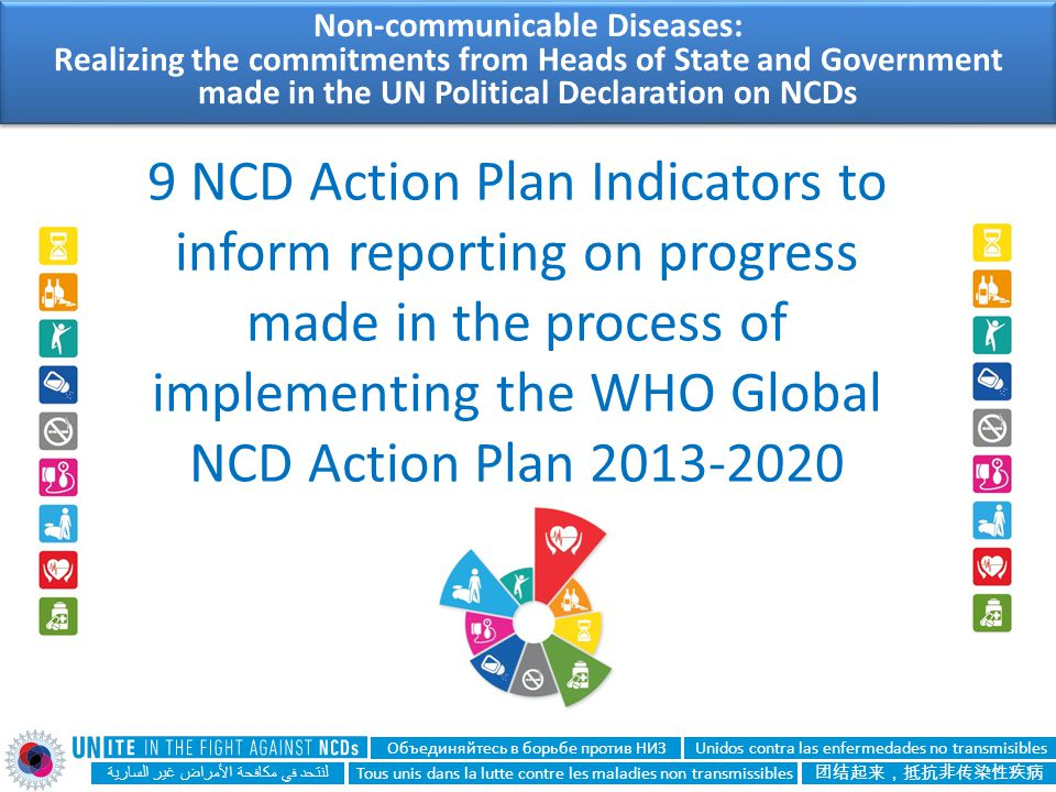 9 NCD Action Plan Indicators to inform reporting on progress made in the process of implementing the WHO Global NCD Action Plan 2013-2020 لنتحد في مكا