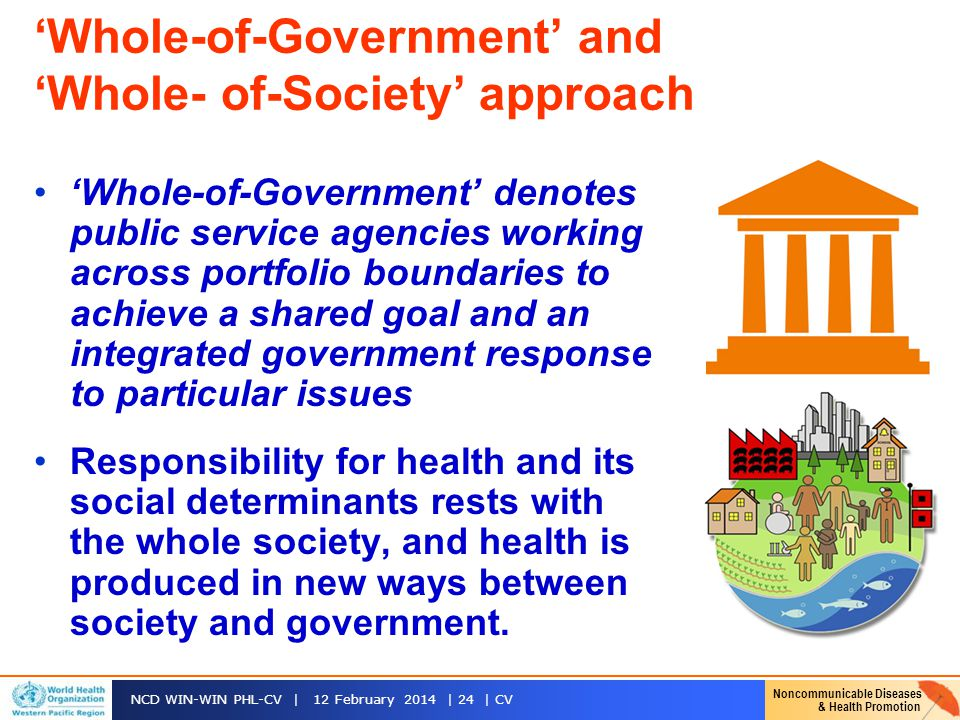 Noncommunicable Diseases & Health Promotion NCD WIN-WIN PHL-CV | 12 February 2014 | 24 | CV 'Whole-of-Government' and 'Whole- of-Society' approach 'Wh