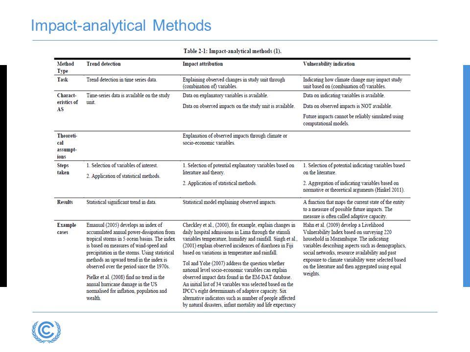 Impact-analytical Methods
