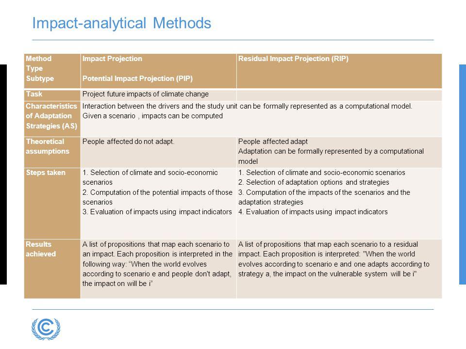 Impact-analytical Methods Method Type Subtype Impact Projection Potential Impact Projection (PIP) Residual Impact Projection (RIP) TaskProject future