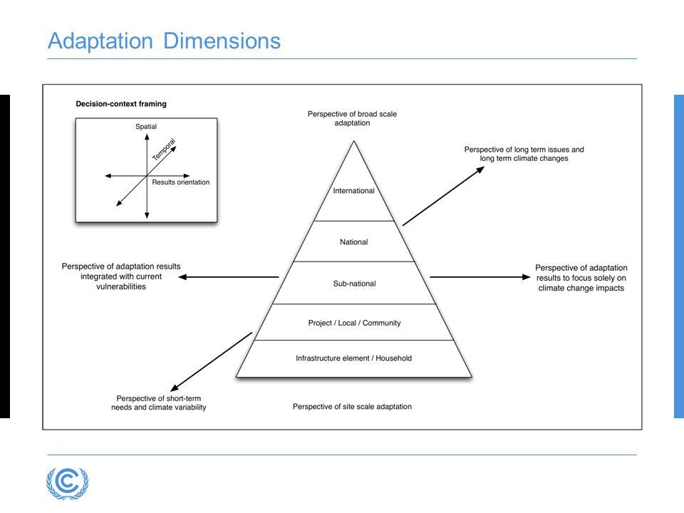 Adaptation Dimensions
