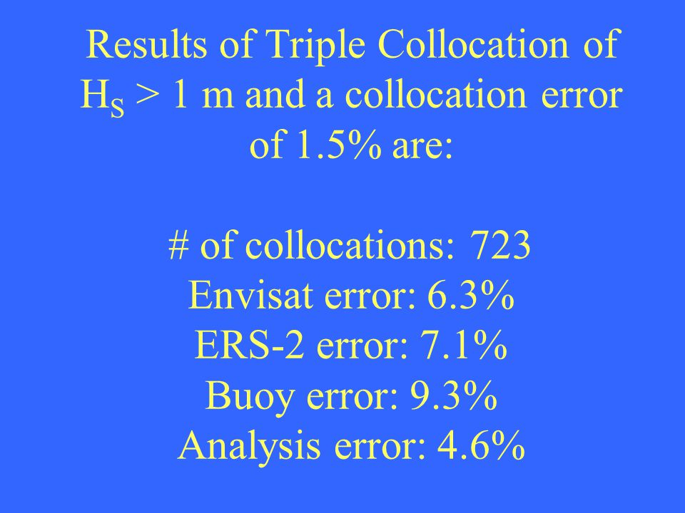 Results of Triple Collocation of H S > 1 m and a collocation error of 1.5% are: # of collocations: 723 Envisat error: 6.3% ERS-2 error: 7.1% Buoy error: 9.3% Analysis error: 4.6%