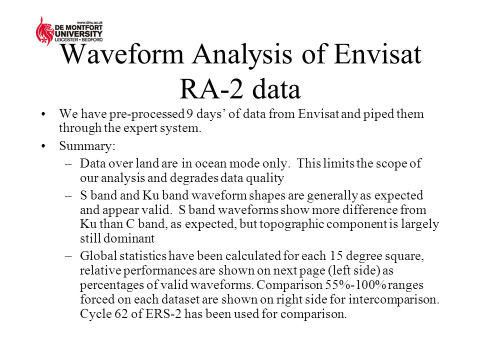 Waveform Analysis of Envisat RA-2 data We have pre-processed 9 days' of data from Envisat and piped them through the expert system. Summary: –Data ove