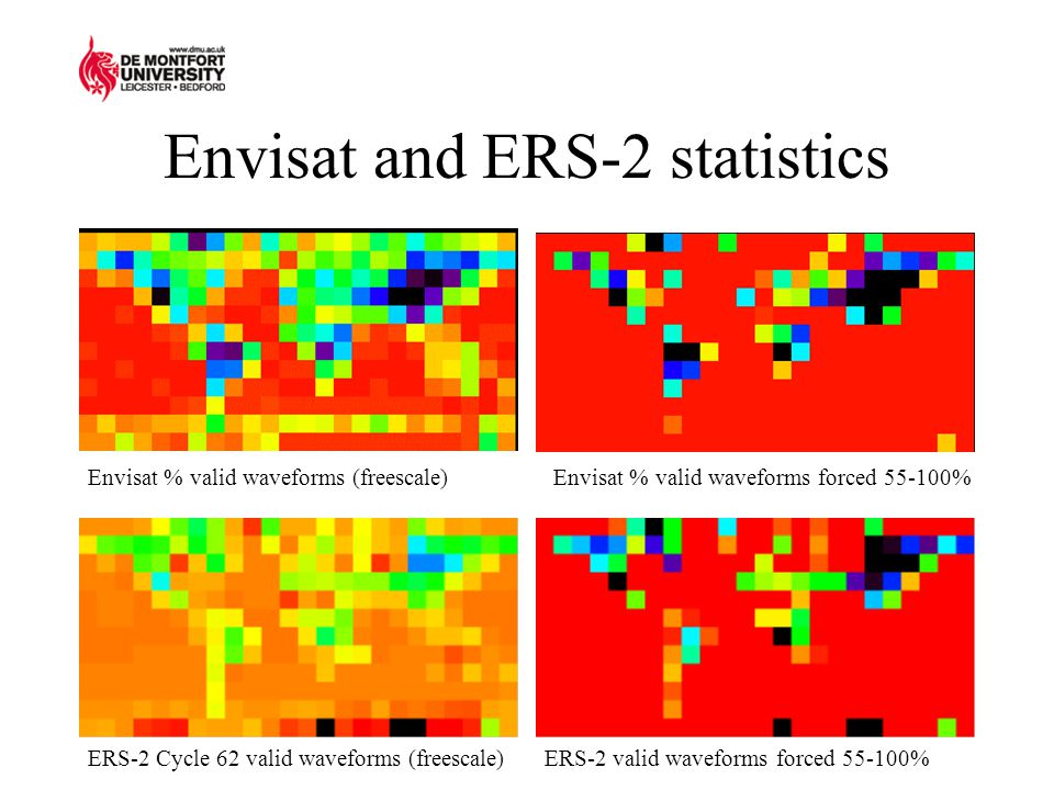 Envisat and ERS-2 statistics Envisat % valid waveforms (freescale)Envisat % valid waveforms forced 55-100% ERS-2 Cycle 62 valid waveforms (freescale)ERS-2 valid waveforms forced 55-100%