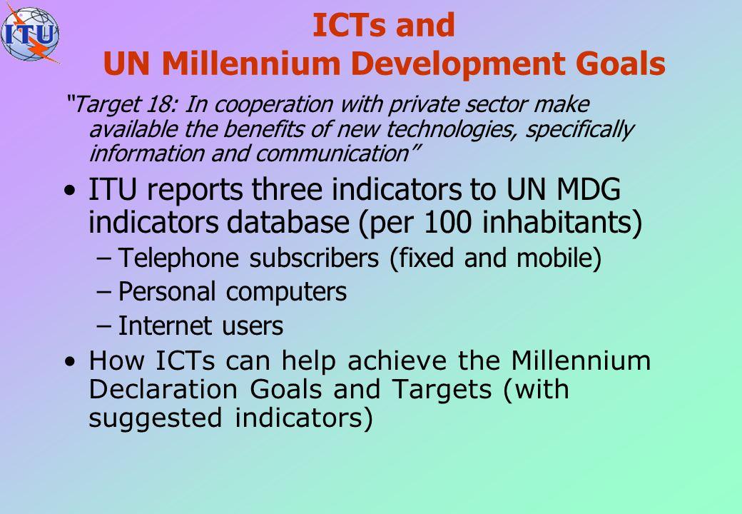 Digital Access Index (DAI) Indicators making up the Index Source: ITU