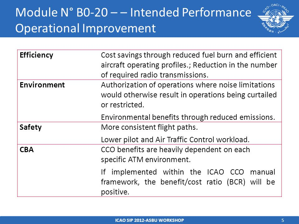 5ICAO SIP 2012-ASBU WORKSHOP Module N° B0-20 – – Intended Performance Operational Improvement EfficiencyCost savings through reduced fuel burn and efficient aircraft operating profiles.; Reduction in the number of required radio transmissions.