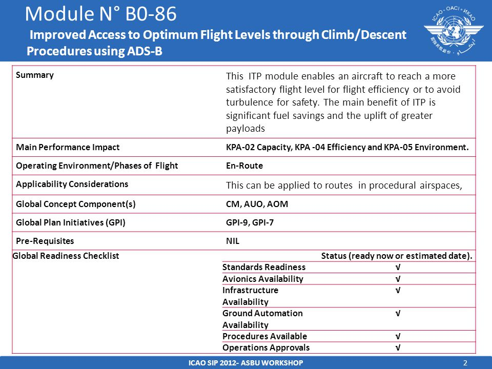 2 Module N° B0-86 Improved Access to Optimum Flight Levels through Climb/Descent Procedures using ADS-B ICAO SIP 2012- ASBU WORKSHOP Summary This ITP module enables an aircraft to reach a more satisfactory flight level for flight efficiency or to avoid turbulence for safety.