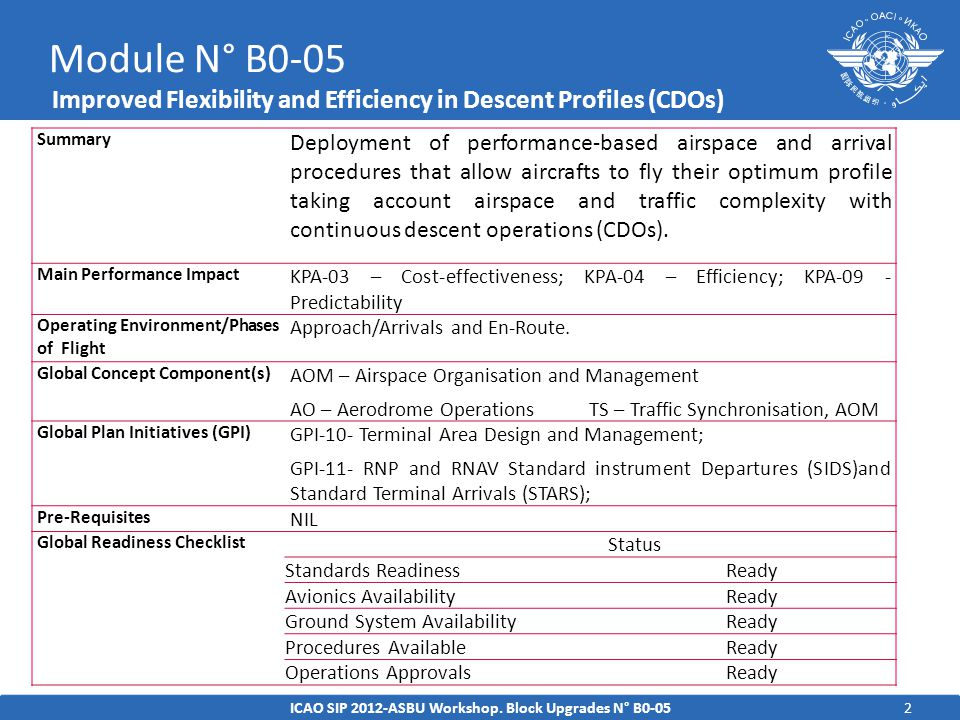 2 Module N° B0-05 Improved Flexibility and Efficiency in Descent Profiles (CDOs) ICAO SIP 2012-ASBU Workshop.