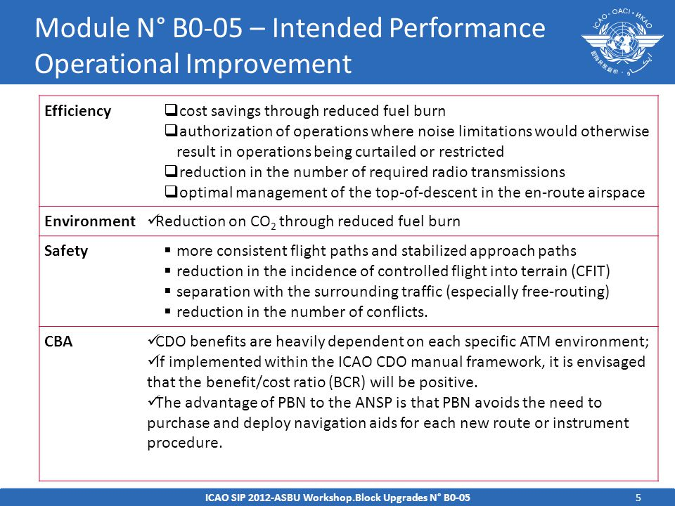 5ICAO SIP 2012-ASBU Workshop.Block Upgrades N° B0-05 Module N° B0-05 – Intended Performance Operational Improvement Efficiency  cost savings through reduced fuel burn  authorization of operations where noise limitations would otherwise result in operations being curtailed or restricted  reduction in the number of required radio transmissions  optimal management of the top-of-descent in the en-route airspace Environment Reduction on CO 2 through reduced fuel burn Safety  more consistent flight paths and stabilized approach paths  reduction in the incidence of controlled flight into terrain (CFIT)  separation with the surrounding traffic (especially free-routing)  reduction in the number of conflicts.