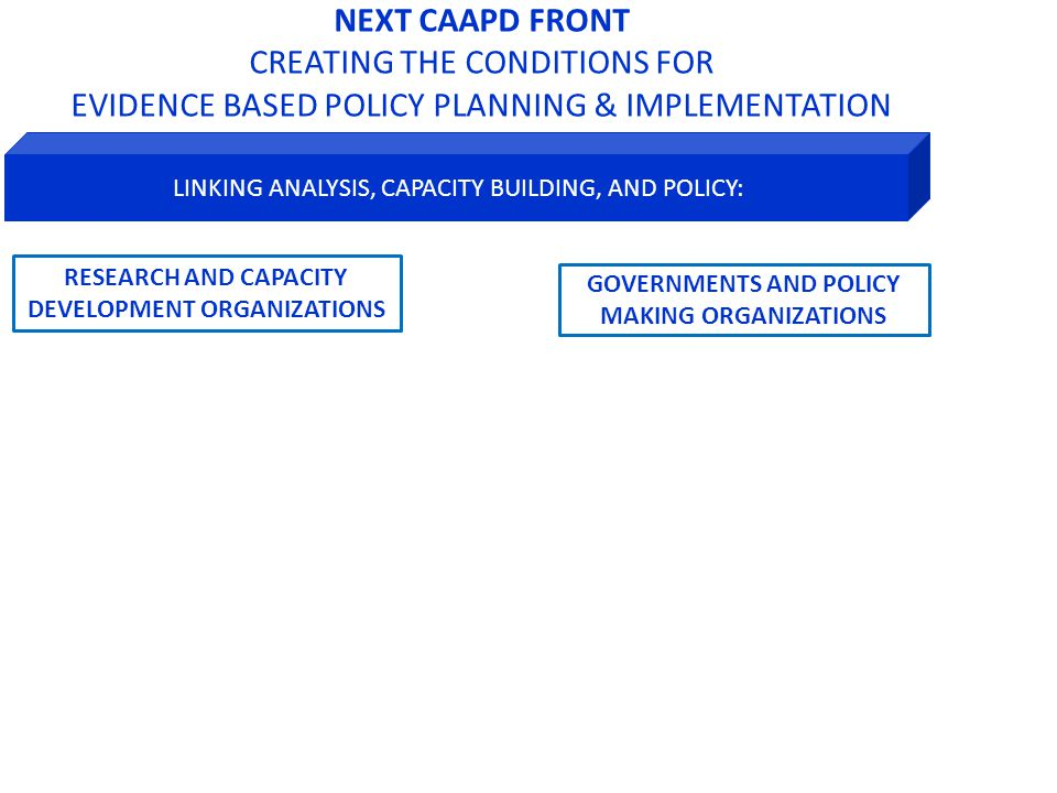 LINKING ANALYSIS, CAPACITY BUILDING, AND POLICY: GOVERNMENTS AND POLICY MAKING ORGANIZATIONS RESEARCH AND CAPACITY DEVELOPMENT ORGANIZATIONS NEXT CAAPD FRONT CREATING THE CONDITIONS FOR EVIDENCE BASED POLICY PLANNING & IMPLEMENTATION IFPRI/Badiane