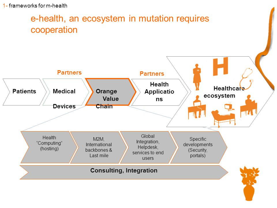 8 Orange Value Chain Health Applicatio ns Healthcare ecosystem Health Computing (hosting) Partners Patients Medical Devices Consulting, Integration M2M, International backbones & Last mile Global Integration, Helpdesk, services to end users Specific developments (Security, portals) e-health, an ecosystem in mutation requires cooperation 1- frameworks for m-health