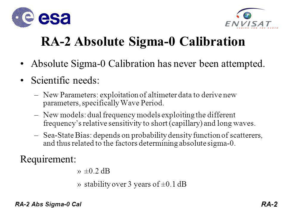 RA-2 RA-2 Absolute Sigma-0 Calibration RA-2 Abs Sigma-0 Cal Absolute Sigma-0 Calibration has never been attempted.