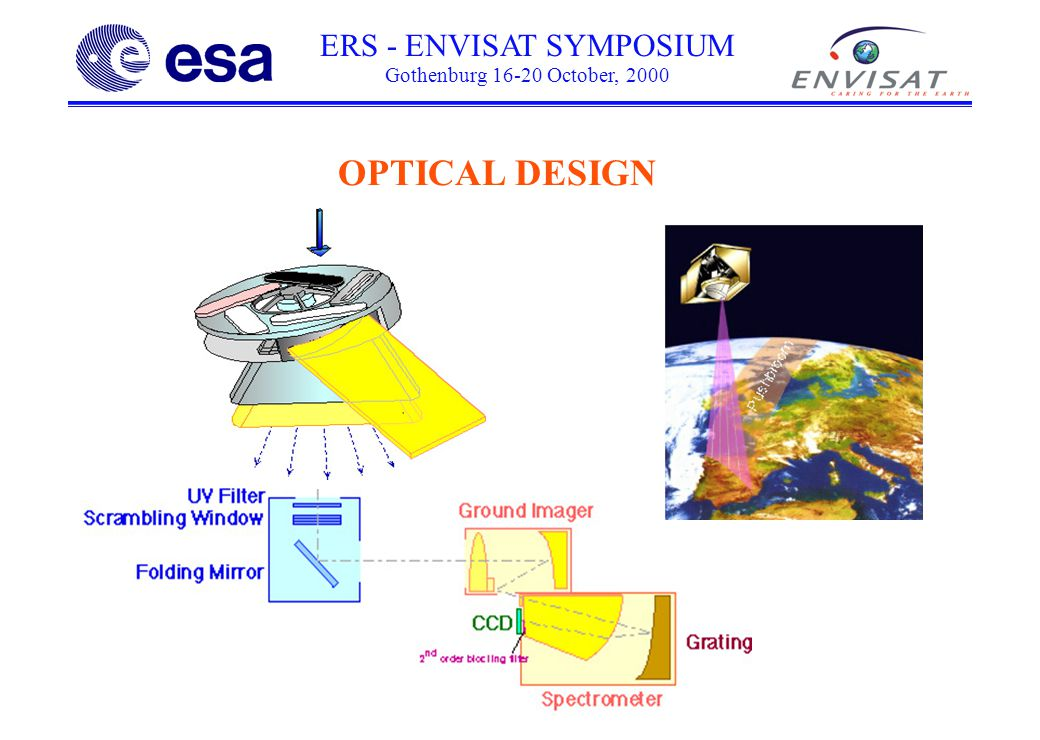 ERS - ENVISAT SYMPOSIUM Gothenburg 16-20 October, 2000 OPTICAL DESIGN