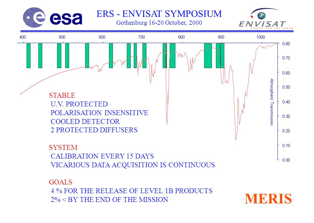 ERS - ENVISAT SYMPOSIUM Gothenburg 16-20 October, 2000 MERIS STABLE U.V.