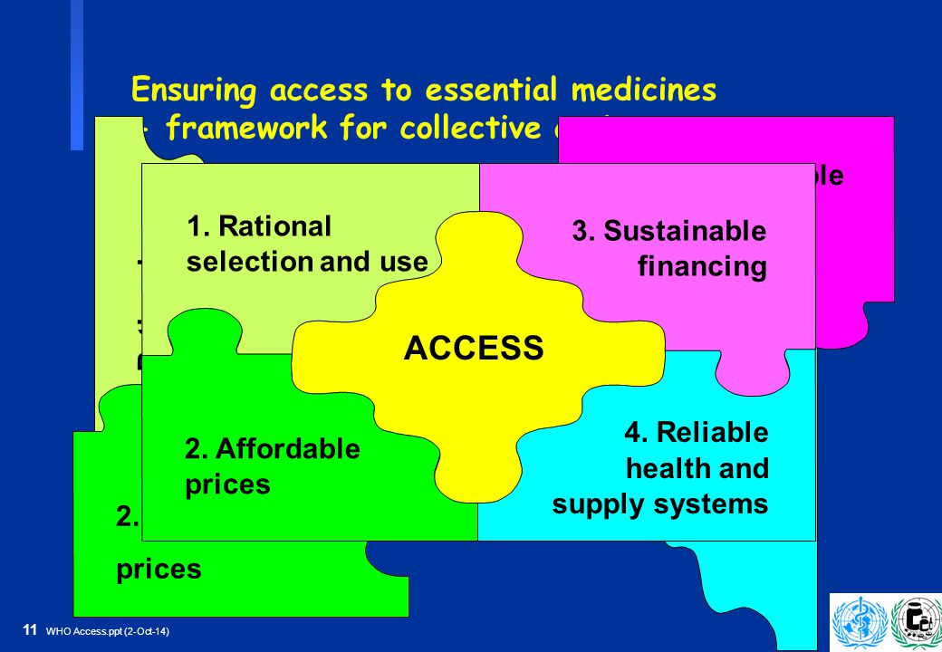 11 WHO Access.ppt (2-Oct-14) Ensuring access to essential medicines - framework for collective action 1.
