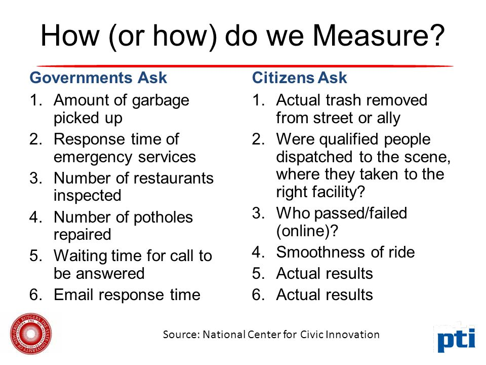 How (or how) do we Measure.