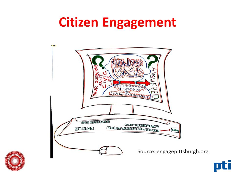 Citizen Engagement Source: engagepittsburgh.org