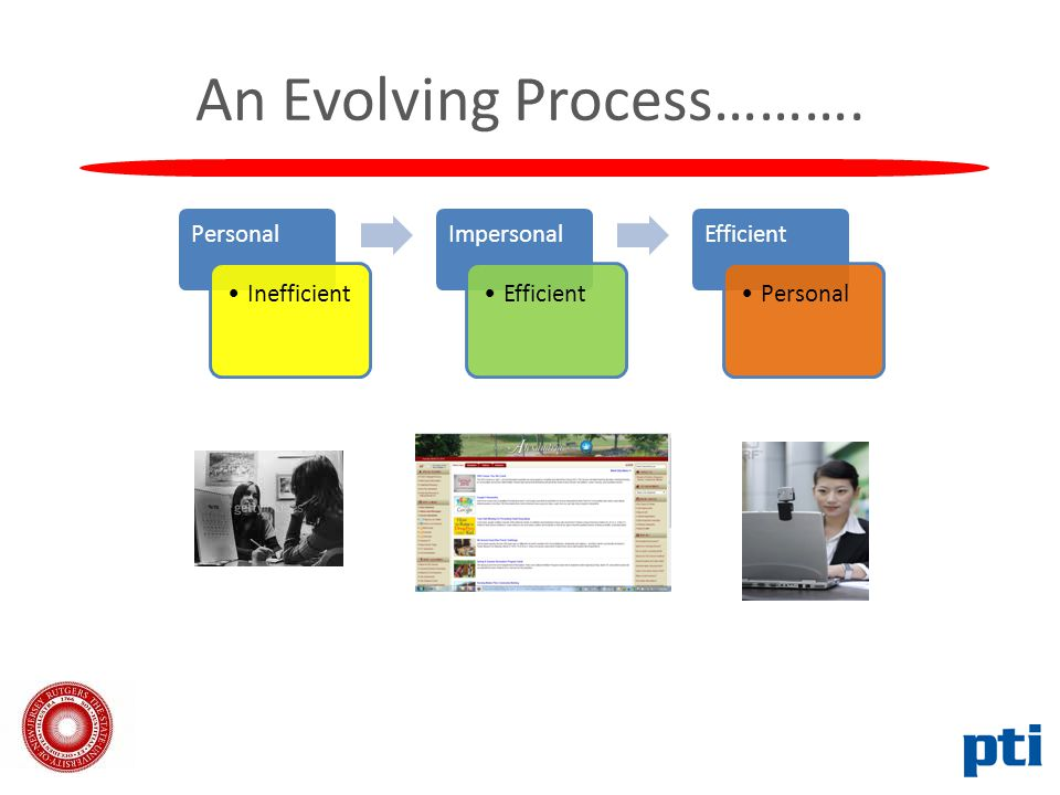 Personal Inefficient Impersonal Efficient Personal An Evolving Process……….