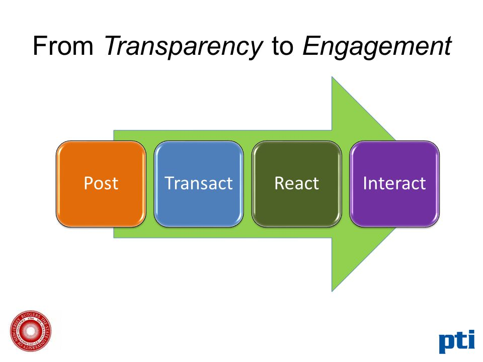 PostTransactReactInteract From Transparency to Engagement