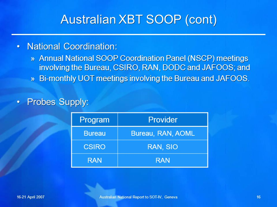 16-21 April 2007Australian National Report to SOT-IV, Geneva15 Australian XBT SOOP Comprises Australian and foreign-owned ships recruited to routinely sample the upper 1000m of the ocean.