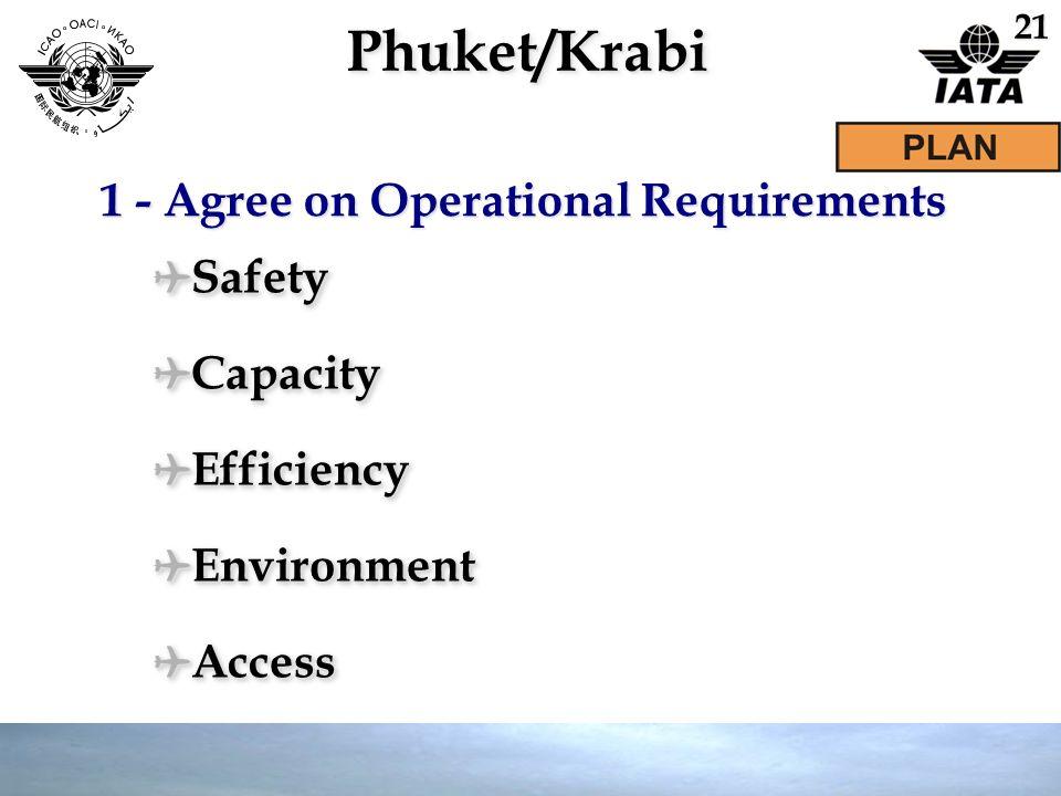 Phuket/KrabiPhuket/Krabi ✈ Safety ✈ Capacity ✈ Efficiency ✈ Environment ✈ Access ✈ Safety ✈ Capacity ✈ Efficiency ✈ Environment ✈ Access 21 1 - Agree on Operational Requirements