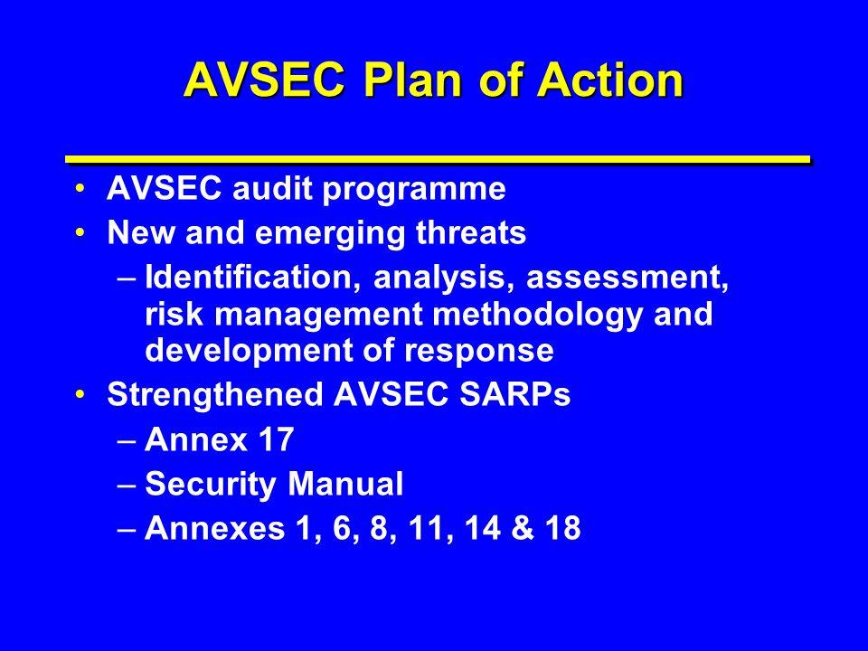 AVSEC Plan of Action AVSEC audit programme New and emerging threats –Identification, analysis, assessment, risk management methodology and development